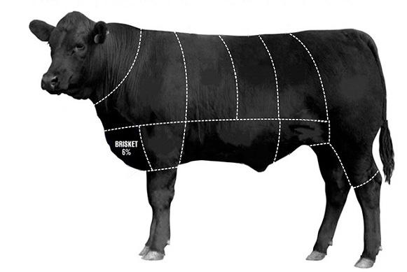 Cách phân biệt thịt trâu và thịt bò chính xác nhất
